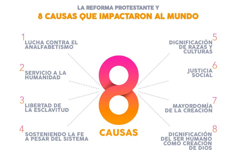 8causas